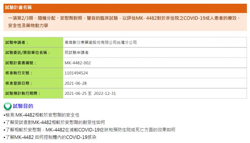 20210709-美國默沙東(MSD)藥廠的新冠抗病毒口服藥莫納皮拉韋(Molnupiravir),已在「台灣藥物臨床試驗資訊網」上確認核准。(取自台灣藥物臨床試驗資訊網)