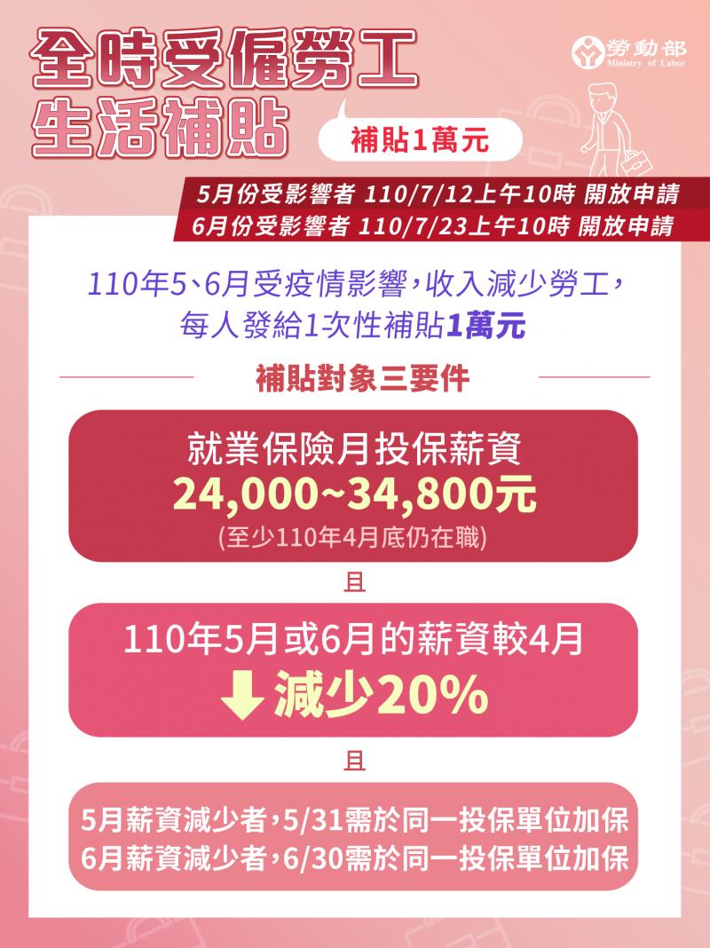 (圖/取自勞動部)