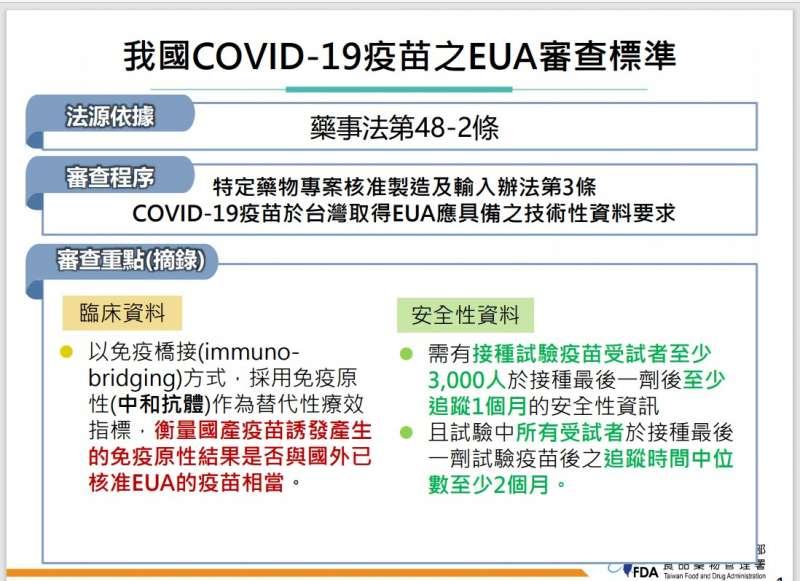 20210719-我國cov id-19疫苗之EU審查標準(食藥署提供)