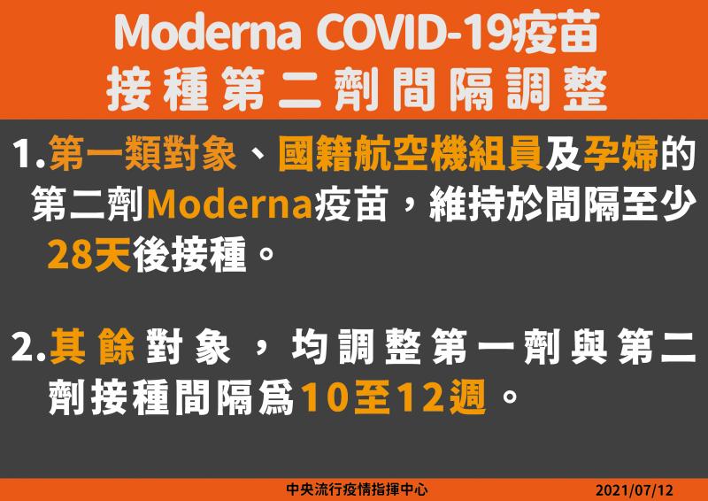 20210712-COVID-19疫苗接種第二劑間隔調整。(中央流行疫情指揮中心提供)