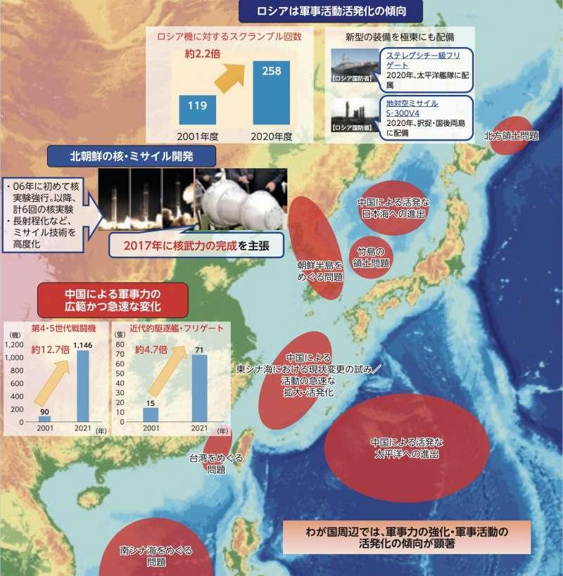 令和3年版的日本《防衛白皮書》介紹東亞局勢與區域爭議熱點。(翻攝防衛省官網)