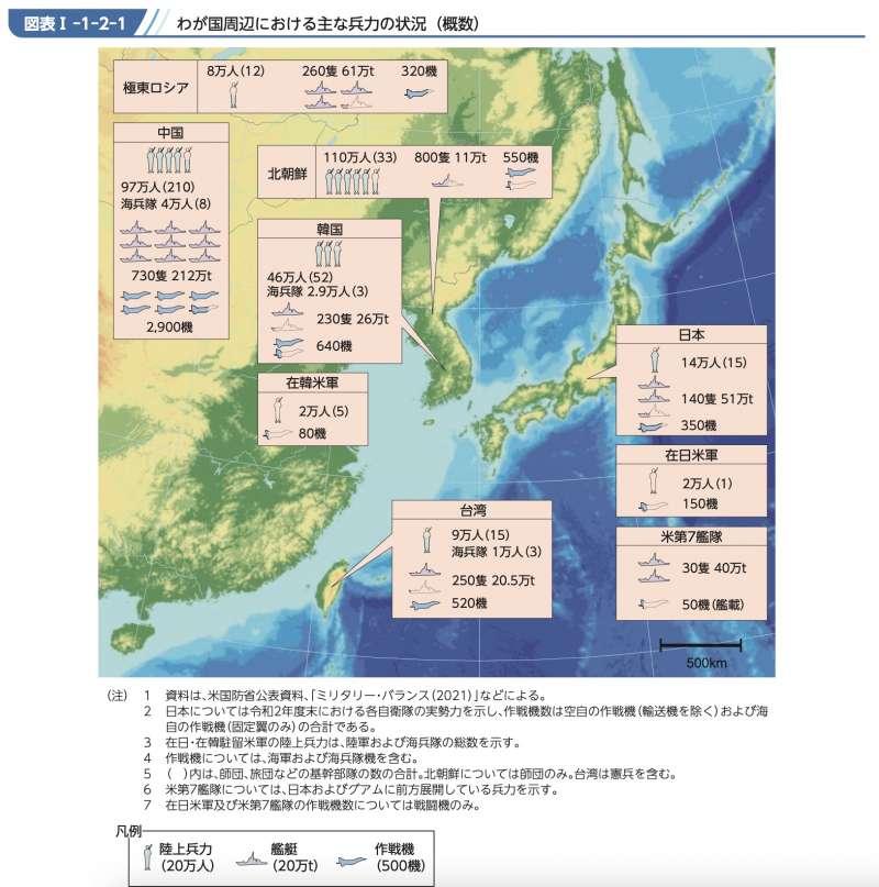 令和3年版的日本《防衛白皮書》介紹台海兩岸軍力現況。(翻攝防衛省官網)