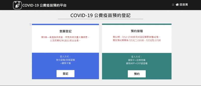 (圖/取自公費疫苗預約平台)