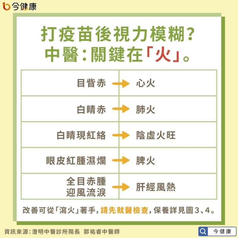 (圖/今健康提供)