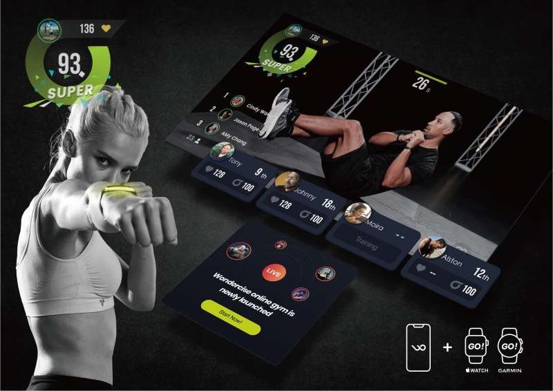 Wondercise 用戶可在家觀看所有熱門教練課,同時也支援 Apple Watch 、Garmin 等智能手錶。(圖片來源:Wondercise)