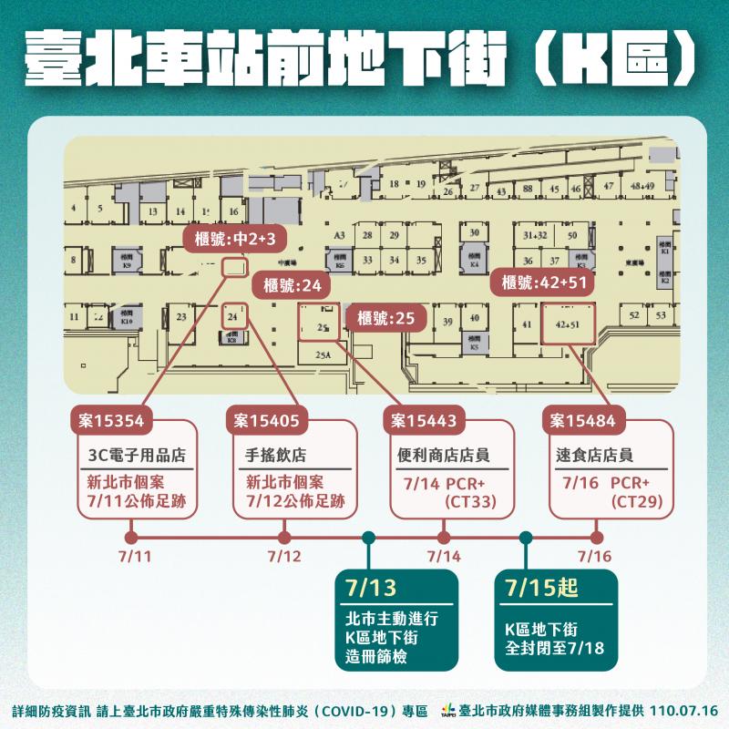 20210716-台北車站站前地下街傳出染疫事件。(台北市政府提供)