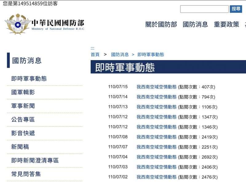 國防部官網的即時軍事動態,幾乎每天都會公布解放軍進行騷擾的監測訊息。(翻攝國防部官網)