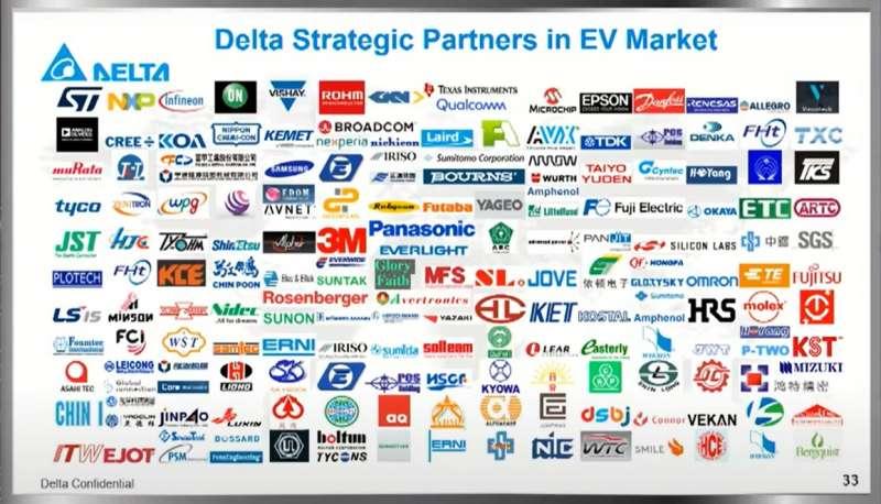 台達電汽車電子供應夥伴。
