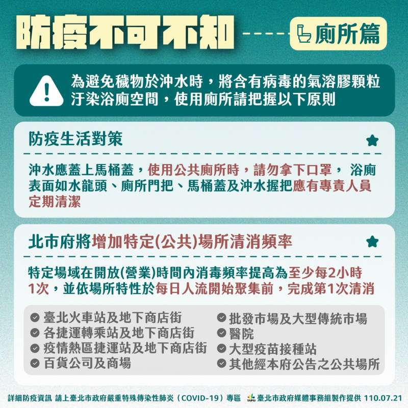 20210721-台北市防疫生活對策。(北市府提供)