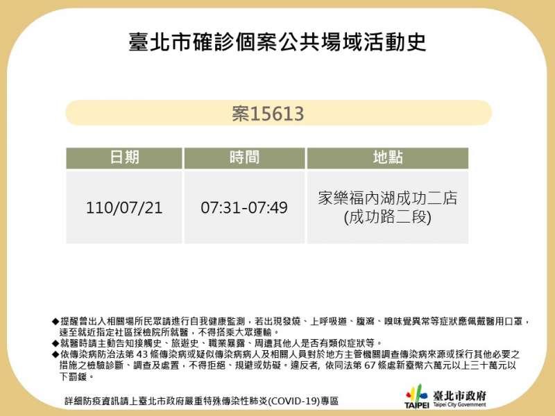 20210724-台北市政府24日公布確診者足跡。(北市府提供)