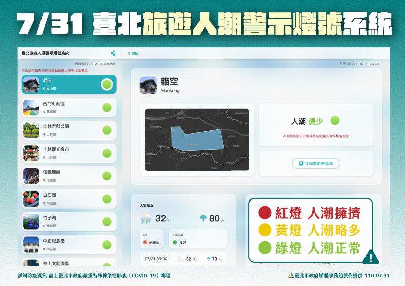 20210731-台北市旅遊人潮示警系統。(北市府提供)