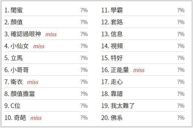 「中國語」列表。(作者提供)