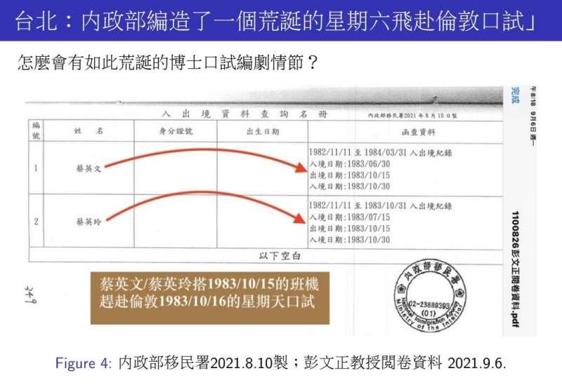 20210909-前立委陳學聖也曾問,「所以蔡是再從台灣飛到倫敦去參加論文口試嗎?」(林環牆提供)