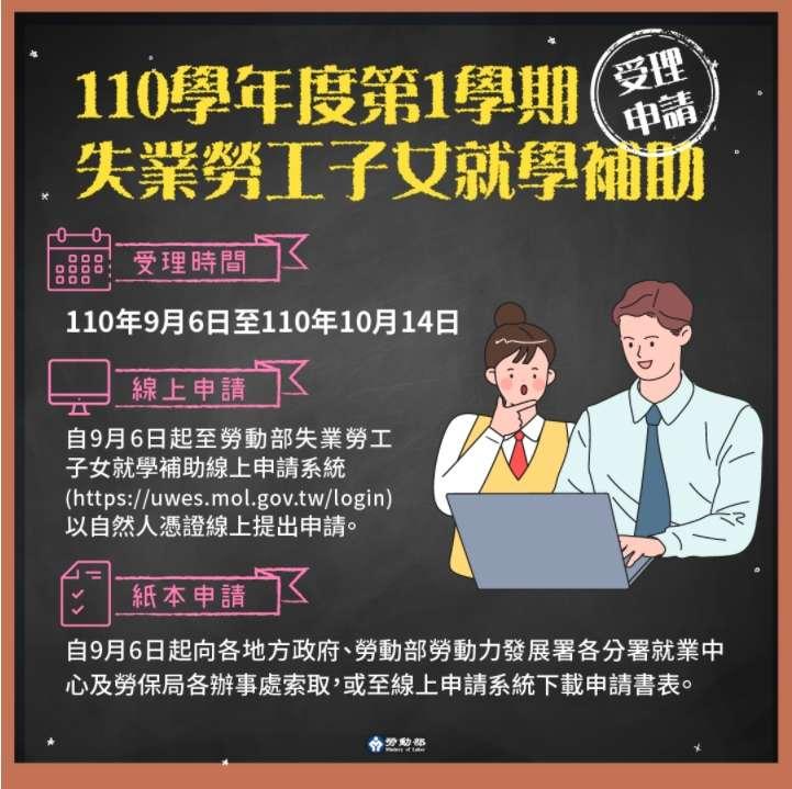 110學年度第1學期失業勞工子女就學補助。(圖/取自勞動部)