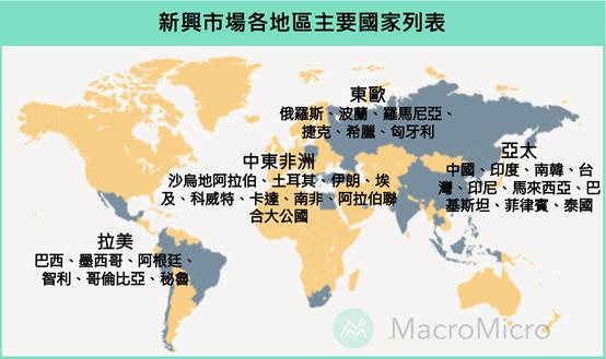新興市各地區主要國家列表。(圖/財經M平方)