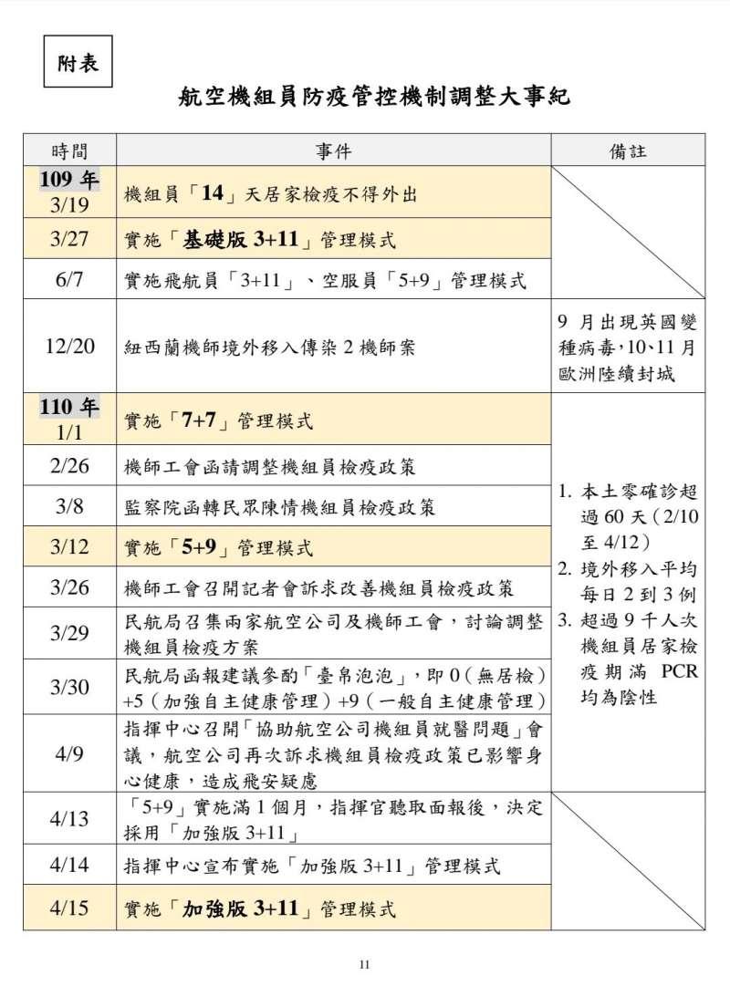 3+11事件報告圖。(立法院提供)