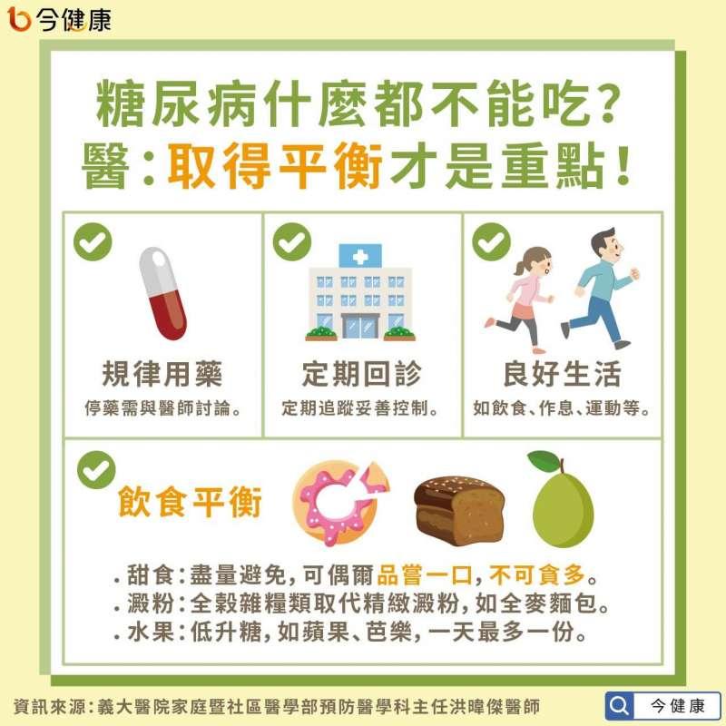 糖尿病患者更要注意飲食均衡。(圖/今健康提供)