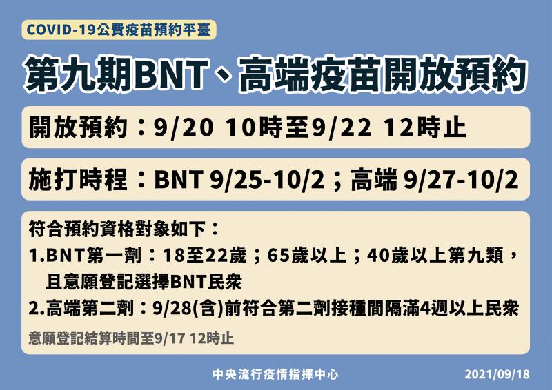第九輪公費疫苗開放預約BNT第一劑及高端第二劑。(指揮中心提供)