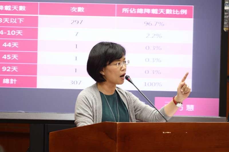20170531立法院教育委員會,立委蘇巧慧質詢關於核電廠降轉問題。