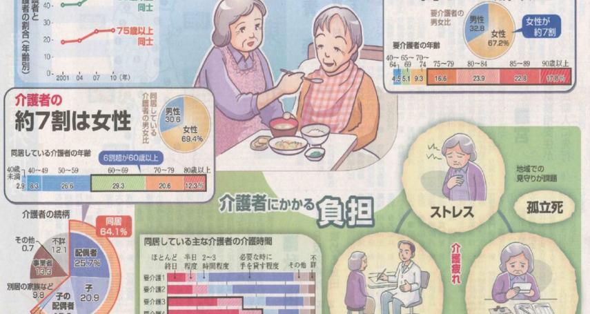 長照日本》「老老看護」還是「老老相殘」?日本弒親悲劇背後的辛酸