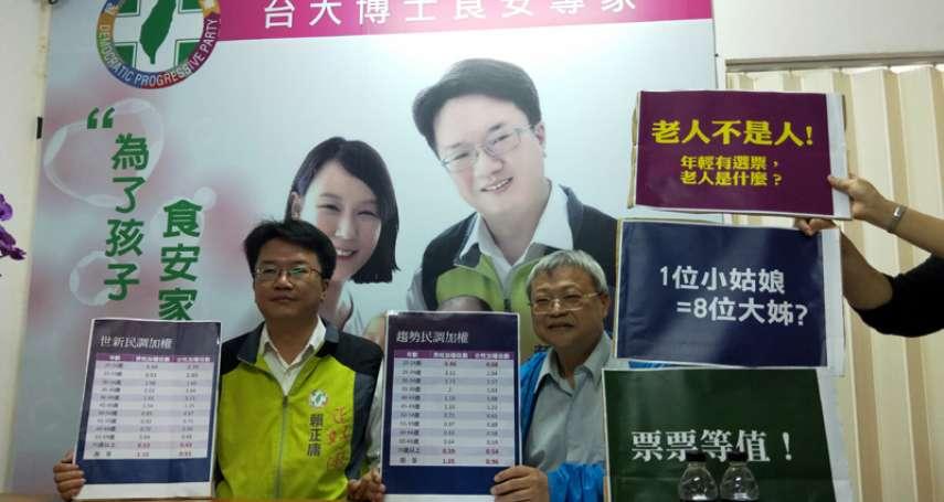 年齡性別加權不同 民進黨議員初選民調惹議