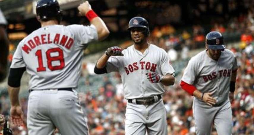 MLB》比起洋基全壘打轟炸 紅襪機關槍打線更為可怕