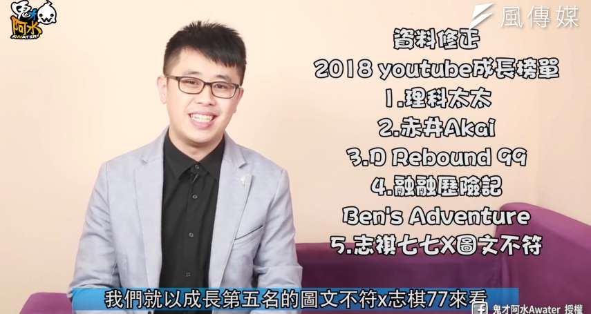 當網紅超賺?從高薪55萬淪為月收895元,他轉職YouTuber曝辛酸淚【影音】