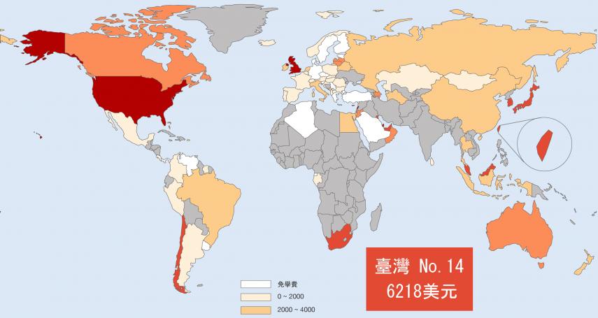 「台灣的大學學費是全球平均兩倍」 台灣高教工會:學雜費高居全球14名,一學年平均19萬5千元