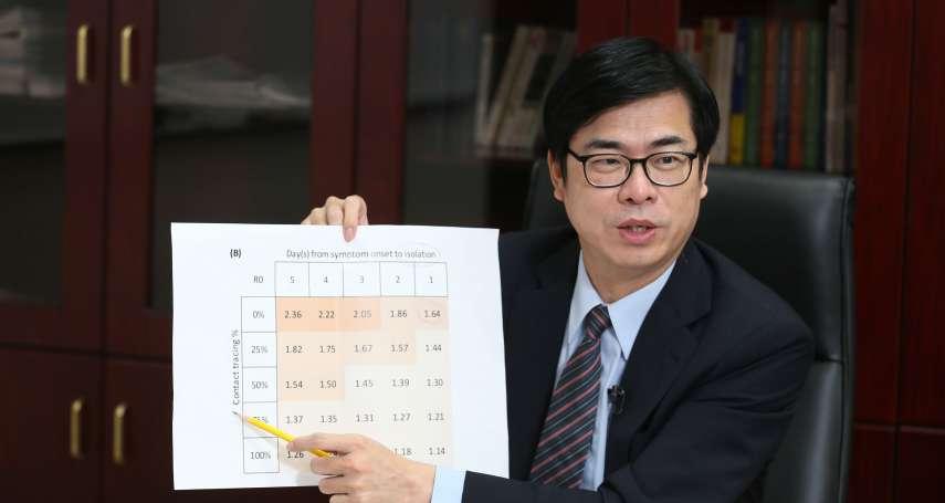 媒體人控防疫論文「學術詐欺」 陳其邁說話了