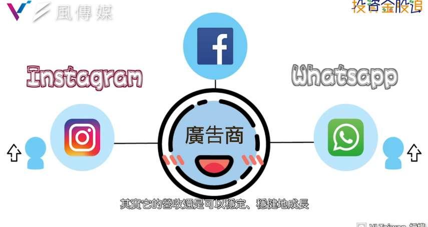 社交軟體的崛起!FB爆個資外洩卻成社交軟體龍頭?3分鐘了解臉書帝國多頭趨勢!【影音】