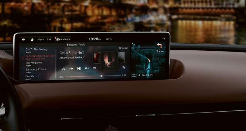 現代汽車集團全系列車款將全面搭載 NVIDIA DRIVE™ 車用資訊娛樂系統