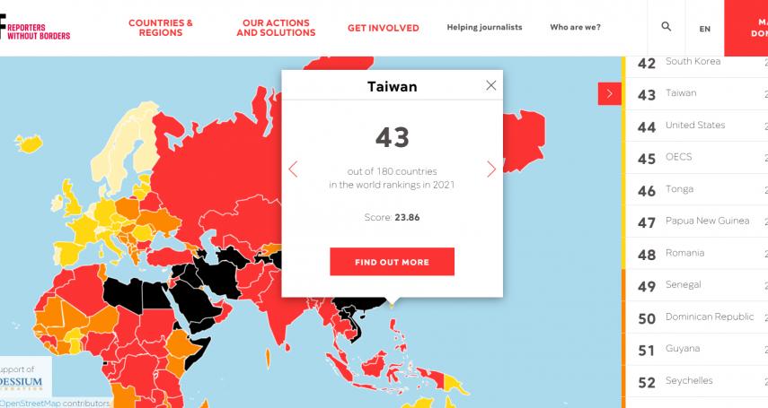 2021新聞自由指數》台灣維持亞洲第2名 獨裁政權趁疫情加大壓迫媒體