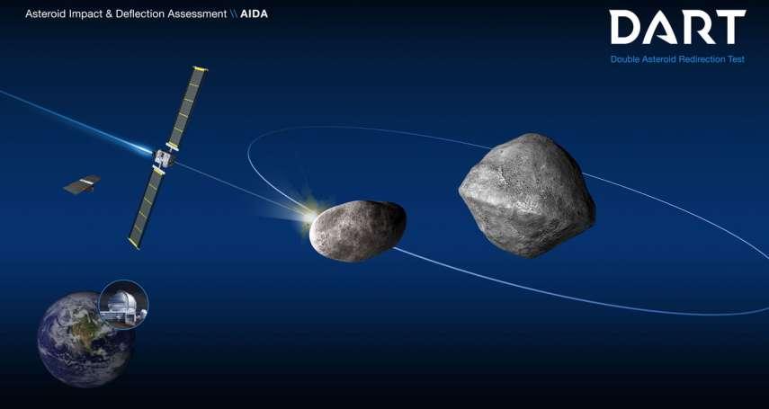 遙望世界末日,中國考慮建立「小行星防禦系統」!