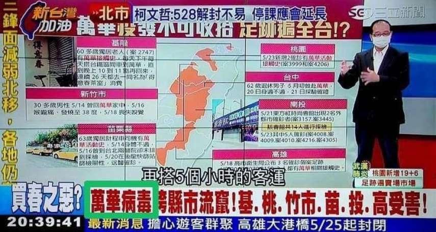 新冠肺炎》「萬華病毒」歧視標題引起網友公憤!三立電視道歉了