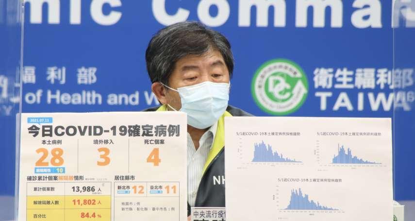 許澤天觀點:疫情指揮中心應對延長第三級警戒的理由有說明義務